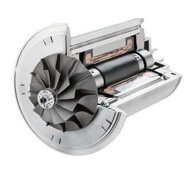 Turbogeneratoren